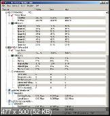 HWMonitor 1.36 Pro En Portable by PortableAppC