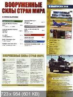 Вооруженные силы стран мира №247 (2018)